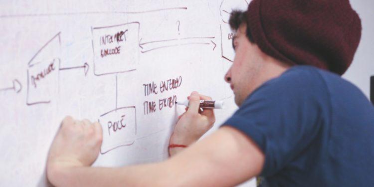 Finansowanie start-up'u